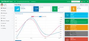 thay đổi skins trên phần mềm quản lý bán hàng TinhTienNet